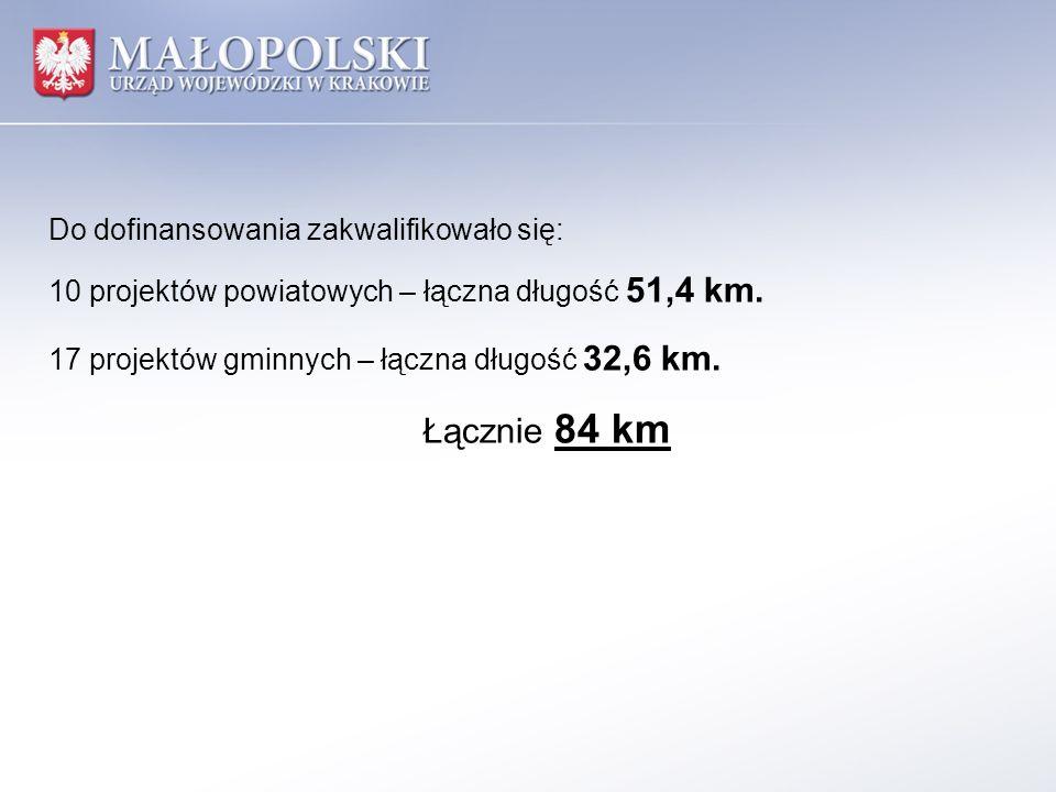Do dofinansowania zakwalifikowało się: 10 projektów powiatowych – łączna długość 51,4 km. 17 projektów gminnych – łączna długość 32,6 km. Łącznie 84 k