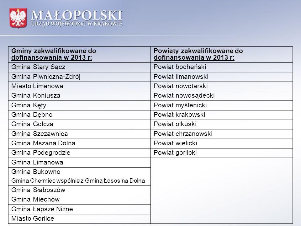 Gminy zakwalifikowane do dofinansowania w 2013 r: Powiaty zakwalifikowane do dofinansowania w 2013 r: Gmina Stary SączPowiat bocheński Gmina Piwniczna