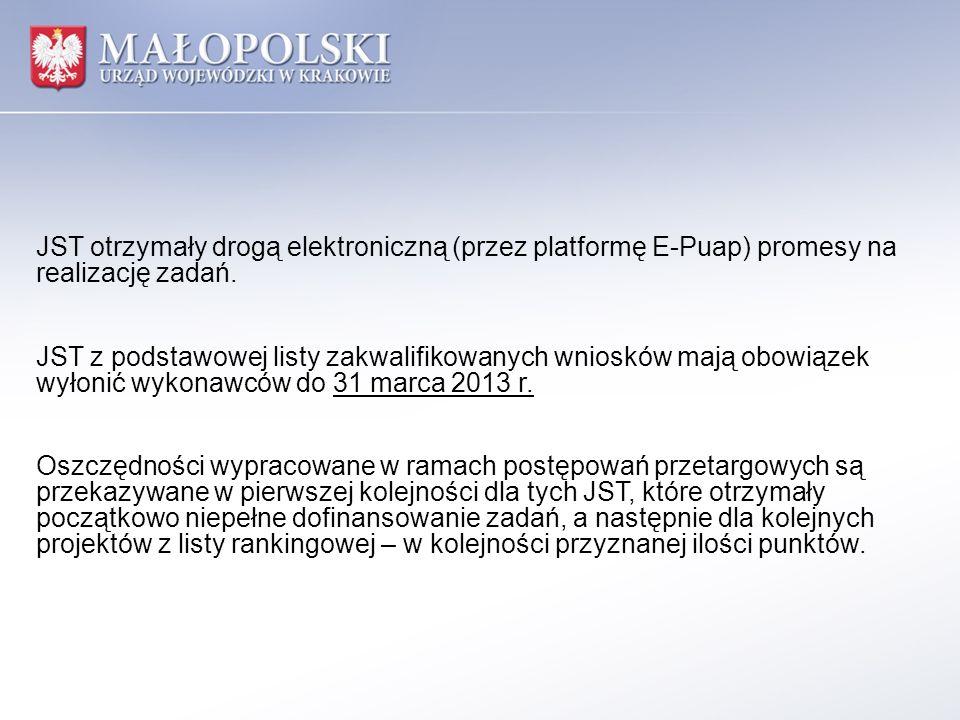 JST otrzymały drogą elektroniczną (przez platformę E-Puap) promesy na realizację zadań. JST z podstawowej listy zakwalifikowanych wniosków mają obowią