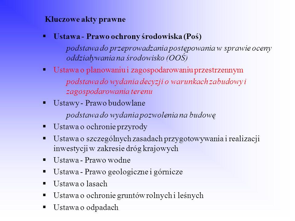 Akty wykonawcze związane z przeprowadzaniem postępowań OOŚ Rozporządzenie Ministra Środowiska z dnia 17 czerwca 2003r.