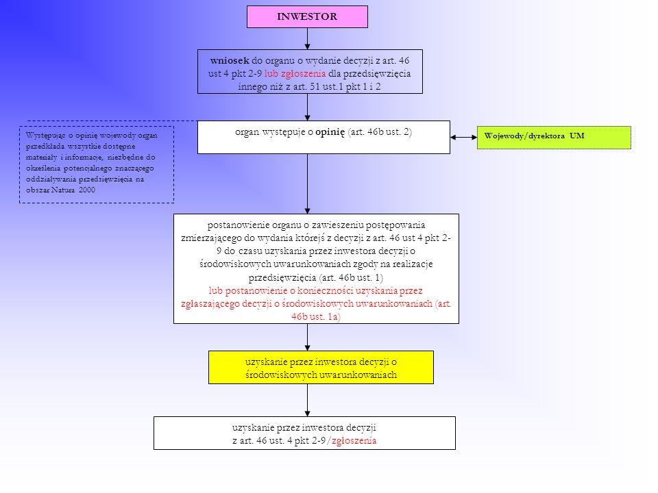 organ występuje o opinię (art. 46b ust. 2) postanowienie organu o zawieszeniu postępowania zmierzającego do wydania którejś z decyzji z art. 46 ust 4