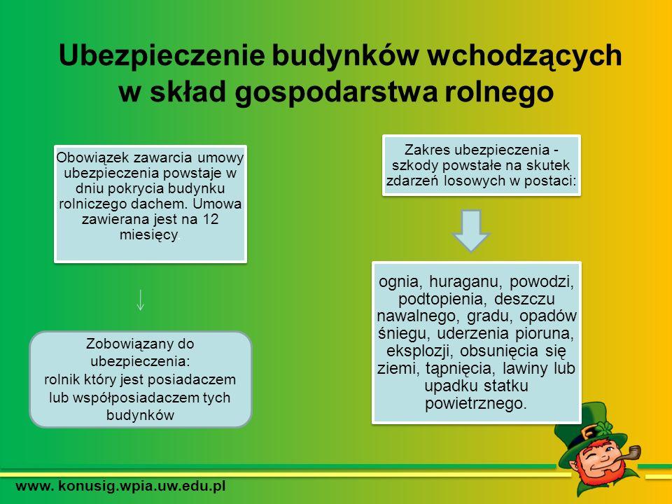 Ubezpieczenie budynków wchodzących w skład gospodarstwa rolnego www. konusig.wpia.uw.edu.pl Obowiązek zawarcia umowy ubezpieczenia powstaje w dniu pok