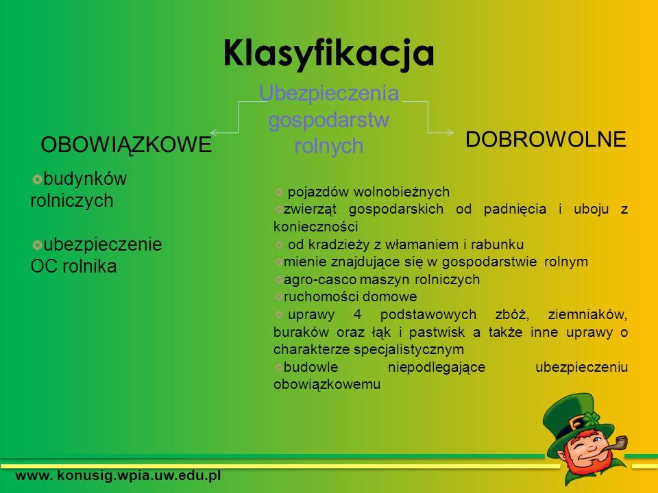 Klasyfikacja www. konusig.wpia.uw.edu.pl budynków rolniczych ubezpieczenie OC rolnika Ubezpieczenia gospodarstw rolnych OBOWIĄZKOWE DOBROWOLNE pojazdó