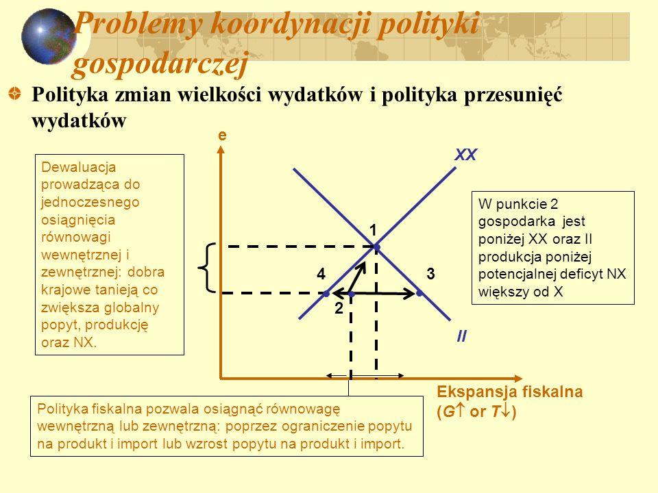 Problemy koordynacji polityki gospodarczej Polityka zmian wielkości wydatków i polityka przesunięć wydatków Ekspansja fiskalna (G or T ) e XX II 1 3 D