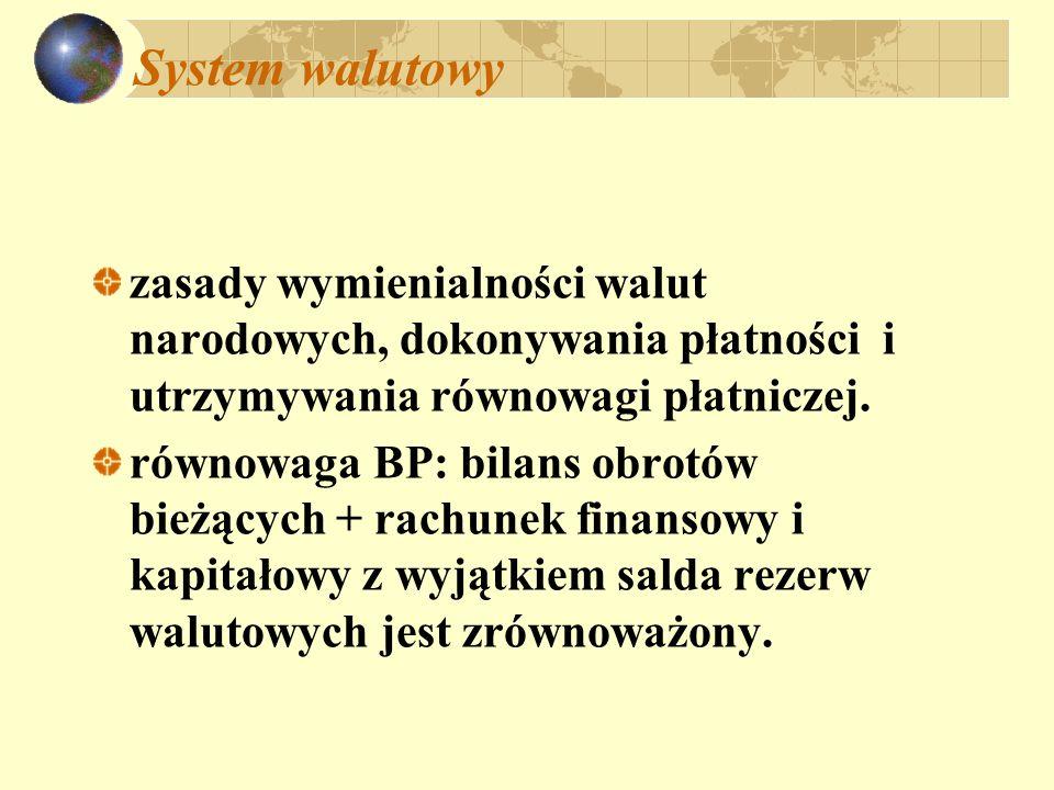 System walutowy zasady wymienialności walut narodowych, dokonywania płatności i utrzymywania równowagi płatniczej. równowaga BP: bilans obrotów bieżąc