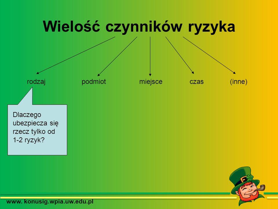 Wielość czynników ryzyka www. konusig.wpia.uw.edu.pl rodzaj podmiotmiejsceczas(inne) Dlaczego ubezpiecza się rzecz tylko od 1-2 ryzyk?