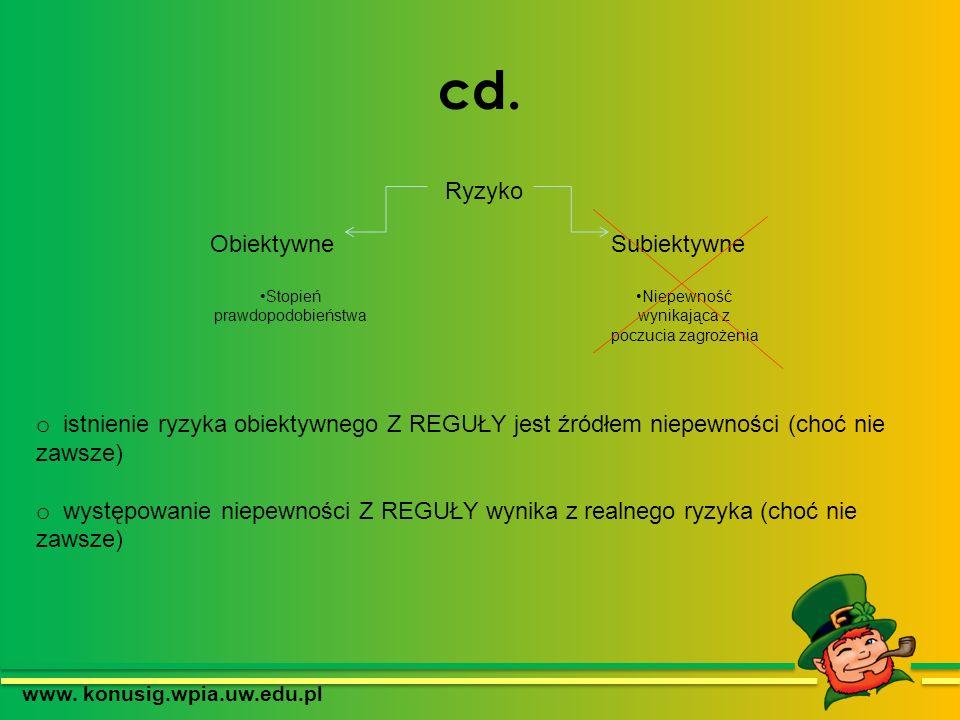 cd. www. konusig.wpia.uw.edu.pl Obiektywne Stopień prawdopodobieństwa Subiektywne Niepewność wynikająca z poczucia zagrożenia o istnienie ryzyka obiek
