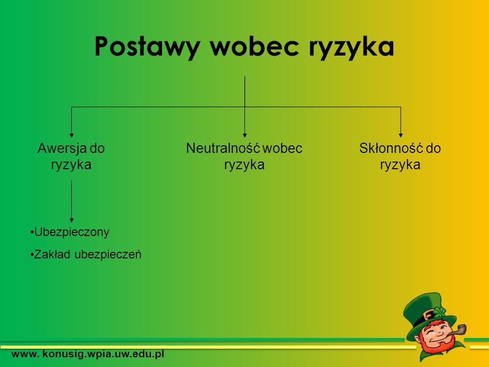 Postawy wobec ryzyka www. konusig.wpia.uw.edu.pl Awersja do ryzyka Neutralność wobec ryzyka Skłonność do ryzyka Ubezpieczony Zakład ubezpieczeń