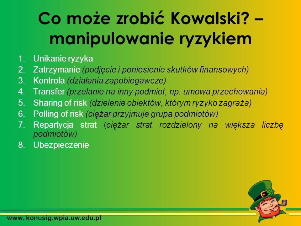 Awersja do ryzyka - ubezpieczyciel www.