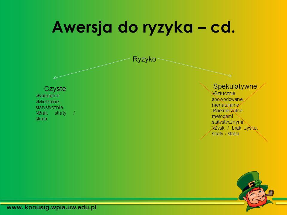 Awersja do ryzyka – cd. www. konusig.wpia.uw.edu.pl Czyste Naturalne Mierzalne statystycznie Brak straty / strata Spekulatywne Sztucznie spowodowane,