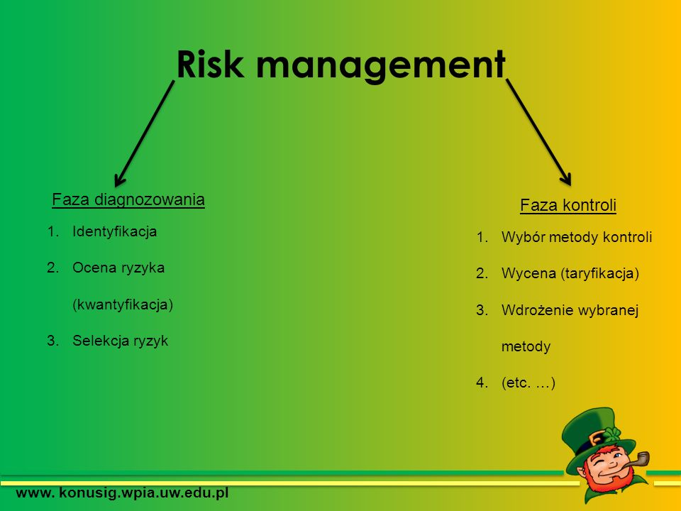 Risk management www.