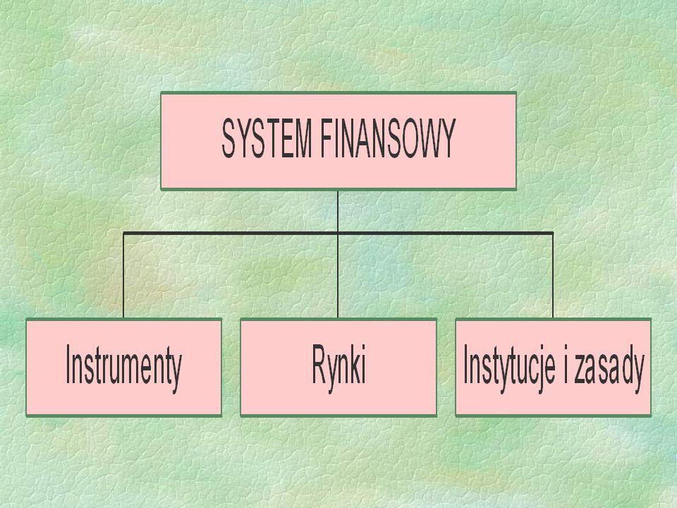 INSTRUMENTY FINANSOWE (podział): §O charakterze wierzycielskim i własnościowym §O stałym i zmiennym dochodzie §Krótko-, średnio- i długoterminowe §Bezpośrednie i pośrednie §Rzeczywiste (bazowe) i pochodne (pozabilansowe)