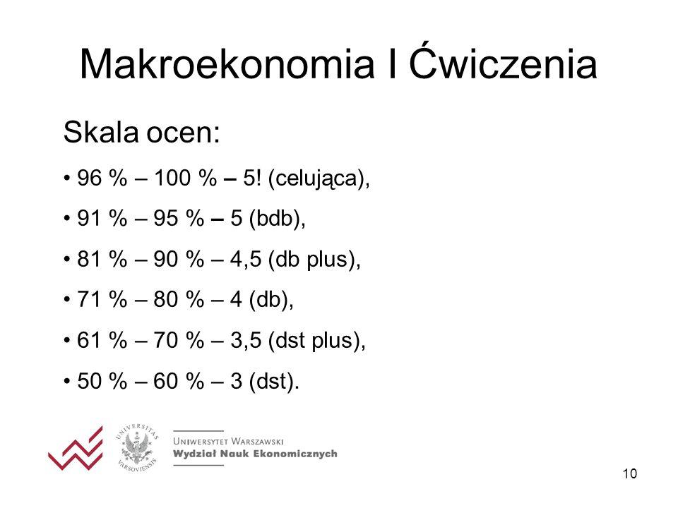 10 Makroekonomia I Ćwiczenia Skala ocen: 96 % – 100 % – 5! (celująca), 91 % – 95 % – 5 (bdb), 81 % – 90 % – 4,5 (db plus), 71 % – 80 % – 4 (db), 61 %