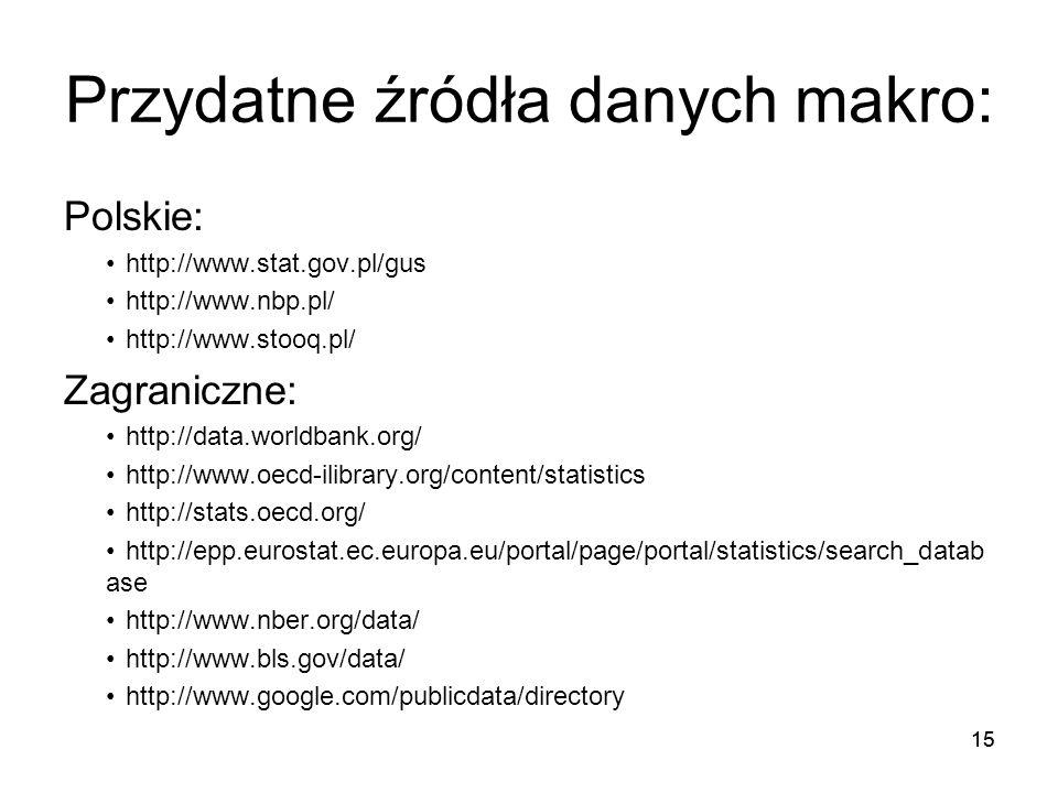 15 Przydatne źródła danych makro: Polskie: http://www.stat.gov.pl/gus http://www.nbp.pl/ http://www.stooq.pl/ Zagraniczne: http://data.worldbank.org/