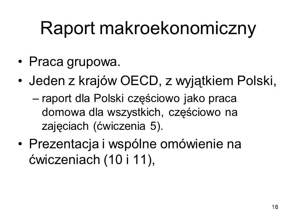 16 Raport makroekonomiczny Praca grupowa. Jeden z krajów OECD, z wyjątkiem Polski, –raport dla Polski częściowo jako praca domowa dla wszystkich, częś