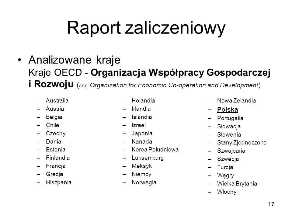 17 Raport zaliczeniowy Analizowane kraje Kraje OECD - Organizacja Współpracy Gospodarczej i Rozwoju ( ang. Organization for Economic Co-operation and