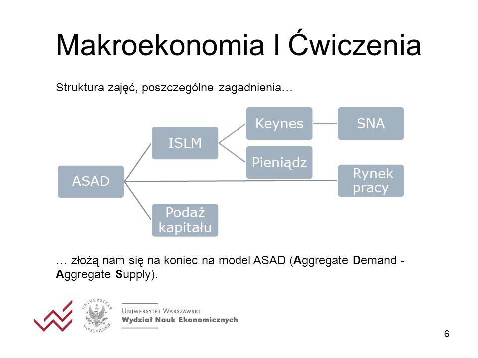 6 Makroekonomia I Ćwiczenia Struktura zajęć, poszczególne zagadnienia… … złożą nam się na koniec na model ASAD (Aggregate Demand - Aggregate Supply).