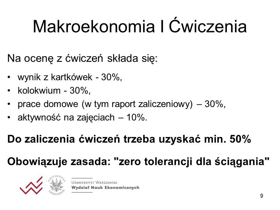 9 Makroekonomia I Ćwiczenia Na ocenę z ćwiczeń składa się: wynik z kartkówek - 30%, kolokwium - 30%, prace domowe (w tym raport zaliczeniowy) – 30%, a