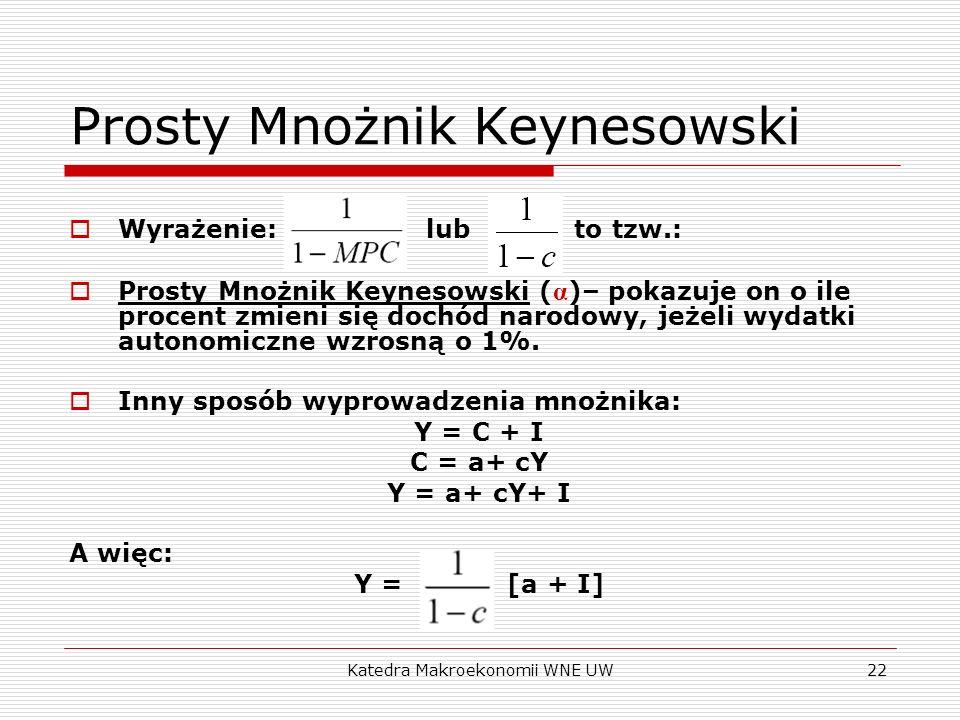 Katedra Makroekonomii WNE UW22 Prosty Mnożnik Keynesowski Wyrażenie: lub to tzw.: Prosty Mnożnik Keynesowski ( α )– pokazuje on o ile procent zmieni s