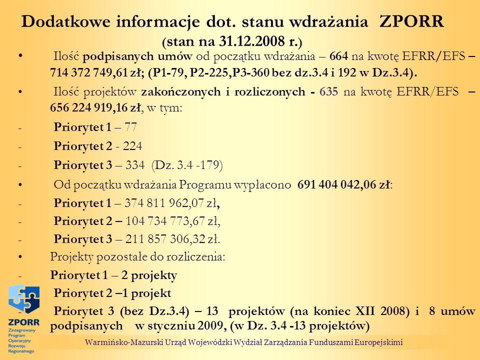 Warmińsko-Mazurski Urząd Wojewódzki Wydział Zarządzania Funduszami Europejskimi Dodatkowe informacje dot. stanu wdrażania ZPORR ( stan na 31.12.2008 r