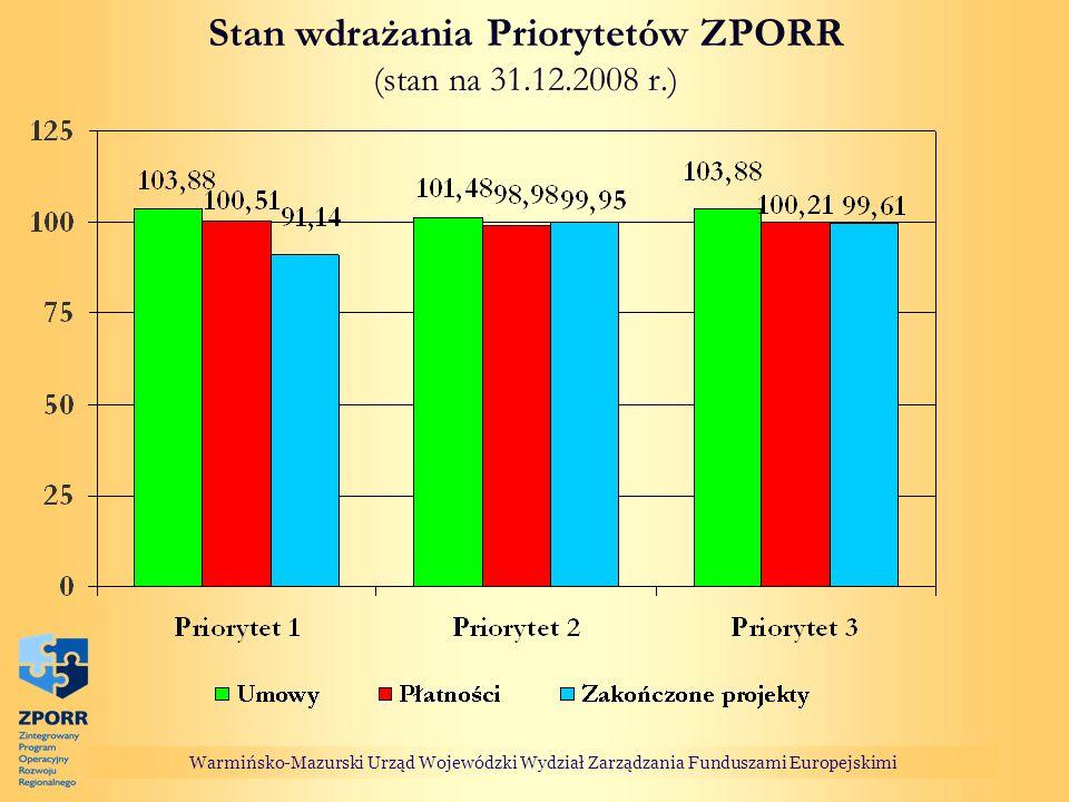 Warmińsko-Mazurski Urząd Wojewódzki Wydział Zarządzania Funduszami Europejskimi Stan wdrażania Priorytetów ZPORR (stan na 31.12.2008 r.)
