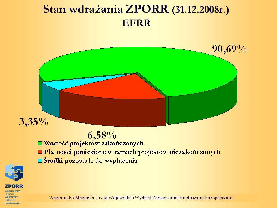 Warmińsko-Mazurski Urząd Wojewódzki Wydział Zarządzania Funduszami Europejskimi Stan wdrażania ZPORR (31.12.2008r.) EFRR