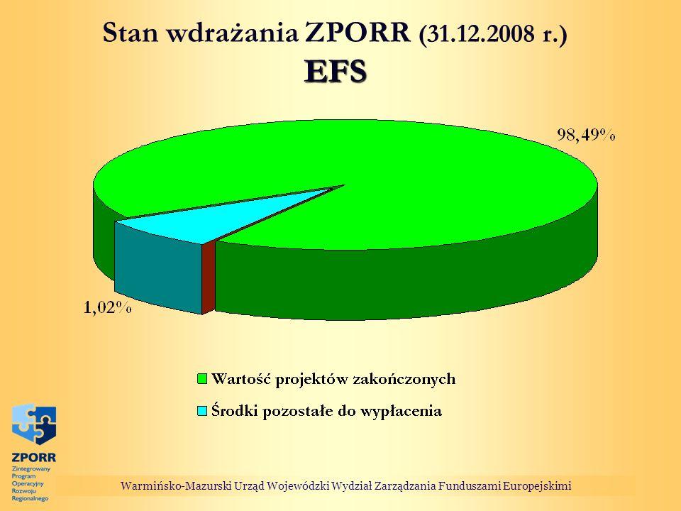Warmińsko-Mazurski Urząd Wojewódzki Wydział Zarządzania Funduszami Europejskimi EFS Stan wdrażania ZPORR (31.12.2008 r.) EFS