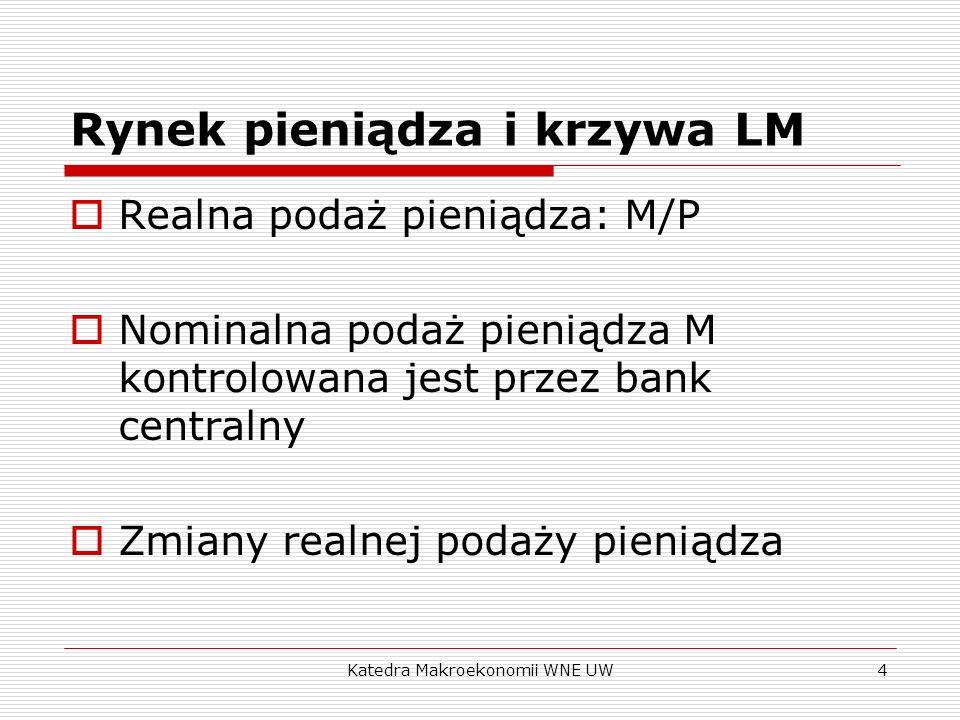 Katedra Makroekonomii WNE UW4 Rynek pieniądza i krzywa LM Realna podaż pieniądza: M/P Nominalna podaż pieniądza M kontrolowana jest przez bank central