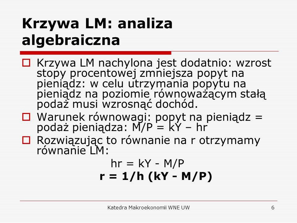 Katedra Makroekonomii WNE UW7 Nachylenie krzywej LM Im większa wrażliwość popytu na pieniądz względem dochodu (k) i im mniejsza wrażliwość popytu na pieniądz względem stopy procentowej (h), tym bardziej stroma jest krzywa LM LM: r = 1/h (kY - M/P) Jeśli k jest wysokie (duża wrażliwość L na Y): zmiana L wywołana przez zmianę stopy procentowej może być zrekompensowana przez małą zmianę Y - LM jest strome.