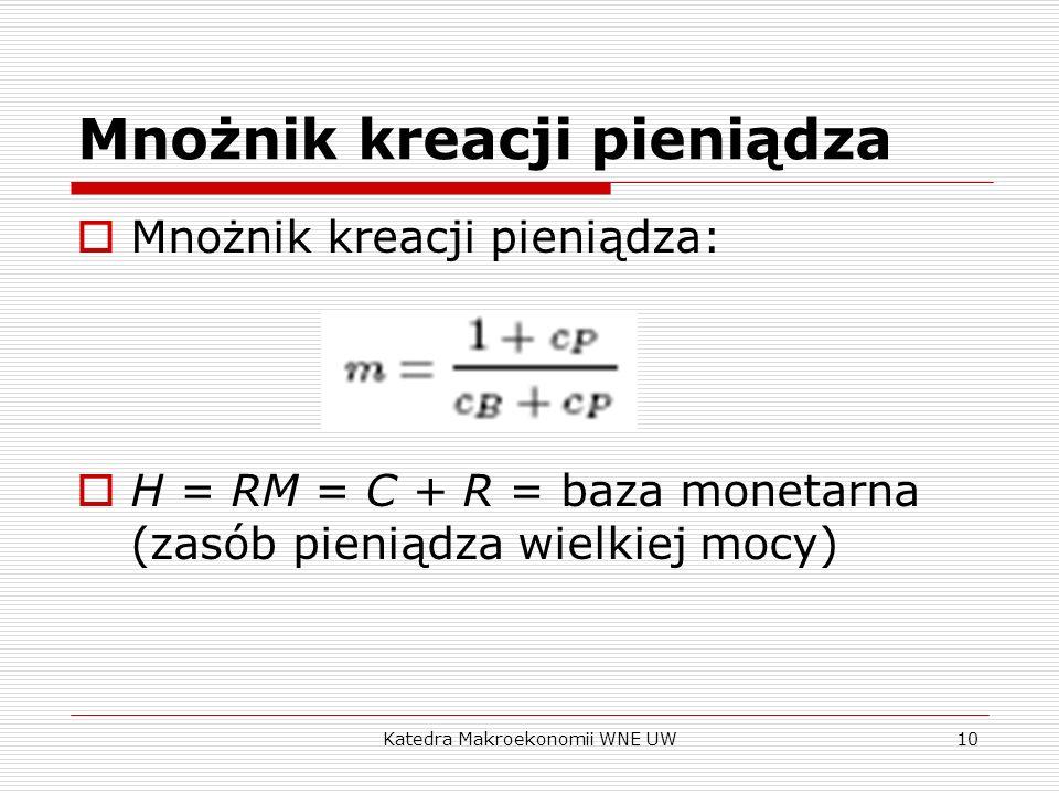 Katedra Makroekonomii WNE UW10 Mnożnik kreacji pieniądza Mnożnik kreacji pieniądza: H = RM = C + R = baza monetarna (zasób pieniądza wielkiej mocy)