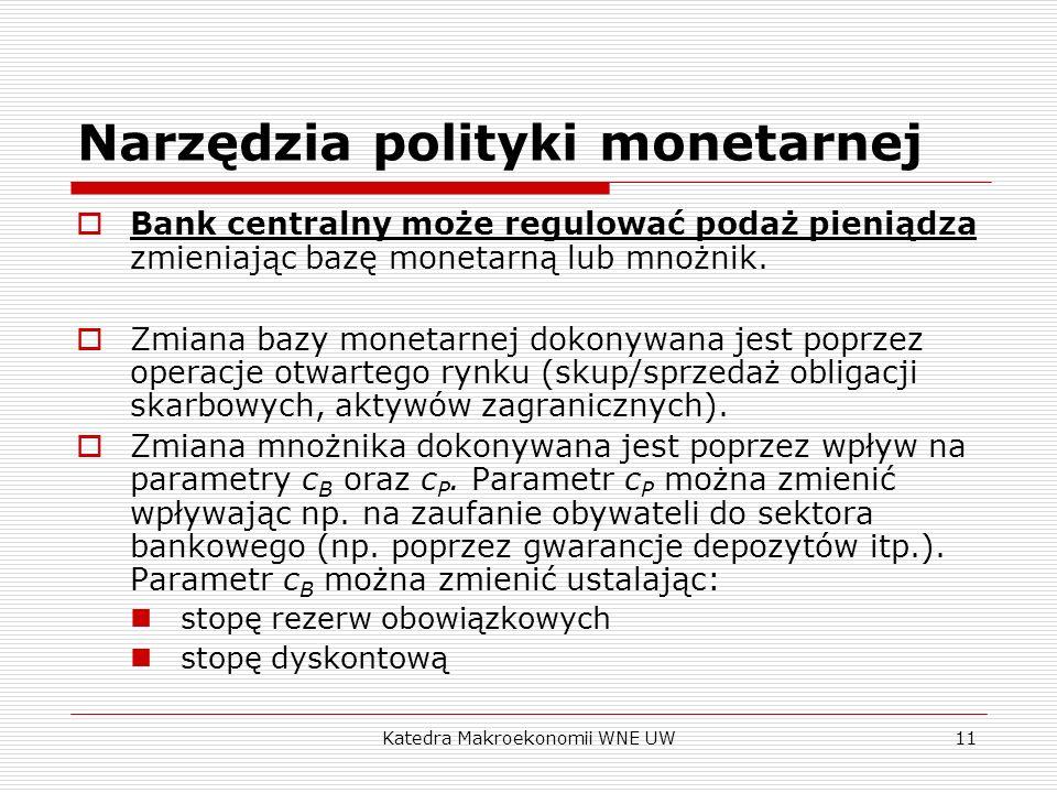Katedra Makroekonomii WNE UW11 Narzędzia polityki monetarnej Bank centralny może regulować podaż pieniądza zmieniając bazę monetarną lub mnożnik. Zmia