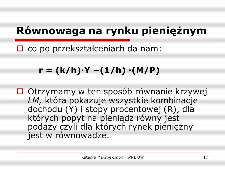 Katedra Makroekonomii WNE UW17 Równowaga na rynku pieniężnym co po przekształceniach da nam: r = (k/h)Y (1/h) (M/P) Otrzymamy w ten sposób równanie kr
