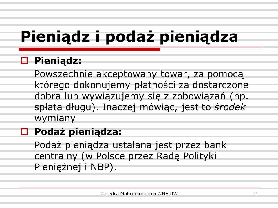 Katedra Makroekonomii WNE UW3 Rodzaje pieniądza Pieniądz towarowy (np.