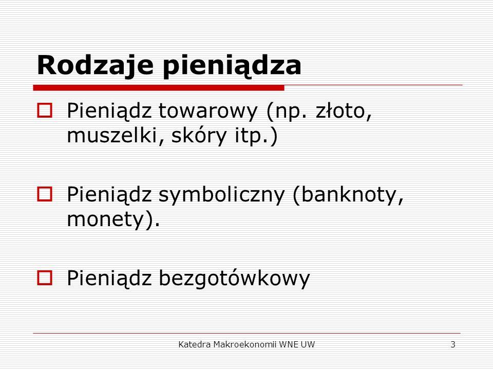 Katedra Makroekonomii WNE UW3 Rodzaje pieniądza Pieniądz towarowy (np. złoto, muszelki, skóry itp.) Pieniądz symboliczny (banknoty, monety). Pieniądz