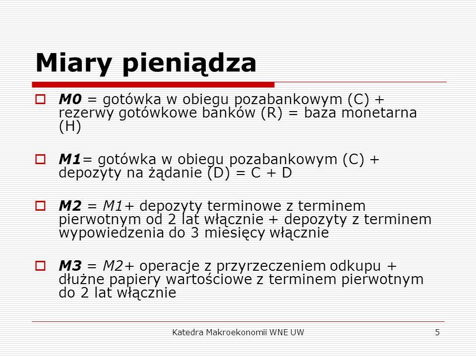 Katedra Makroekonomii WNE UW5 Miary pieniądza M0 = gotówka w obiegu pozabankowym (C) + rezerwy gotówkowe banków (R) = baza monetarna (H) M1= gotówka w