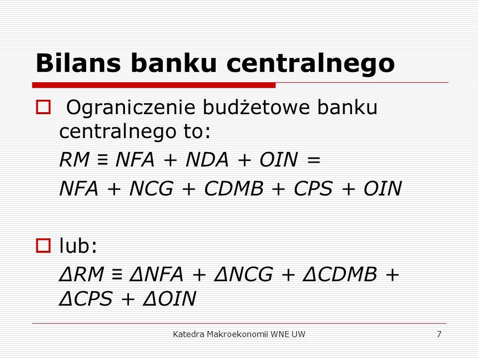 Katedra Makroekonomii WNE UW7 Bilans banku centralnego Ograniczenie budżetowe banku centralnego to: RM NFA + NDA + OIN = NFA + NCG + CDMB + CPS + OIN