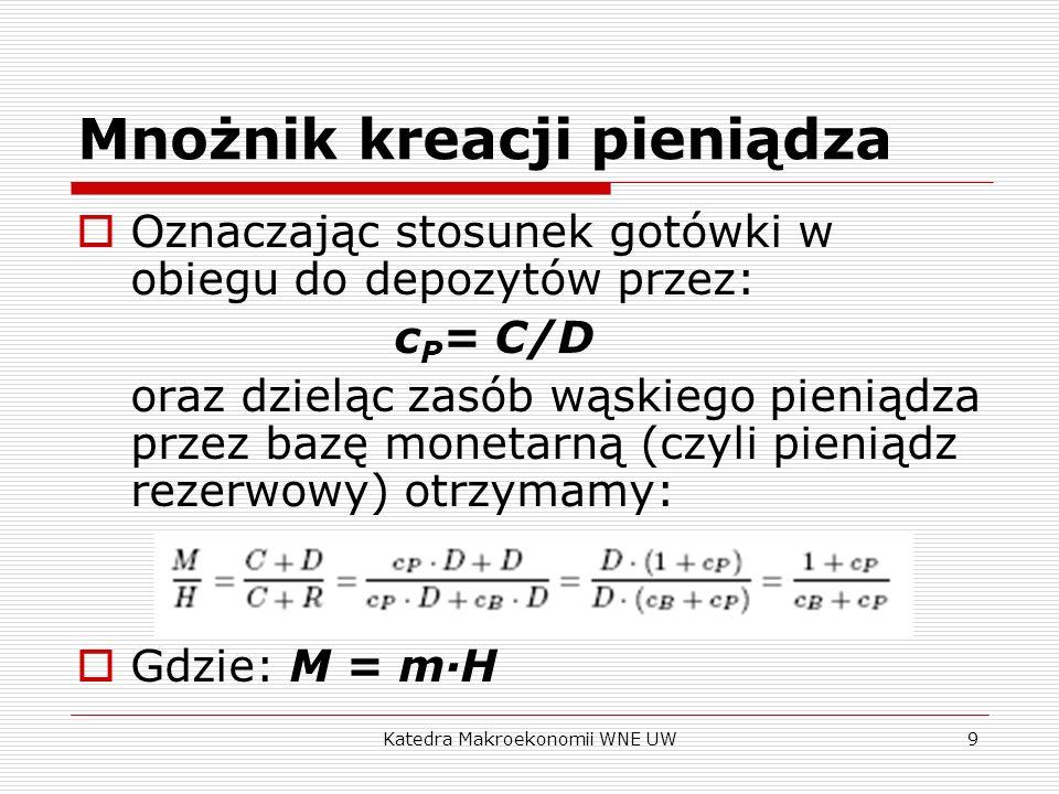 Katedra Makroekonomii WNE UW9 Mnożnik kreacji pieniądza Oznaczając stosunek gotówki w obiegu do depozytów przez: c P = C/D oraz dzieląc zasób wąskiego