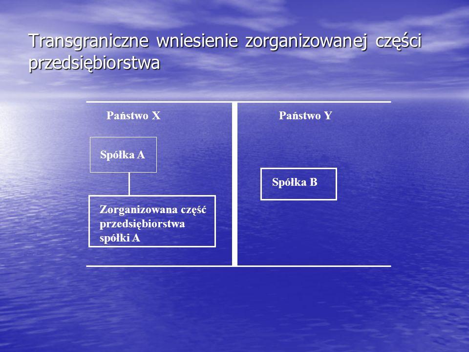 Transgraniczne wniesienie zorganizowanej części przedsiębiorstwa Państwo XPaństwo Y Spółka A Zorganizowana część przedsiębiorstwa spółki A Spółka B