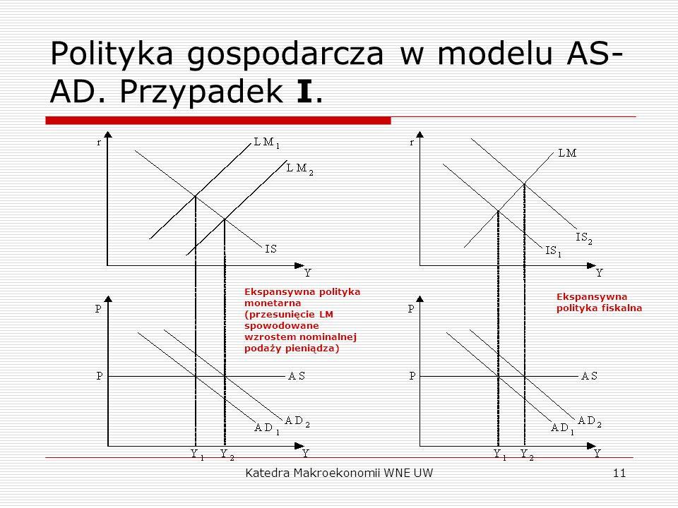 Katedra Makroekonomii WNE UW10 Polityka gospodarcza w modelu AS- AD. Przypadek I. I. W przypadku poziomej AS (bardzo krótki okres), analiza w ramach m