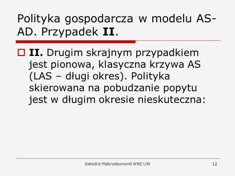 Katedra Makroekonomii WNE UW11 Polityka gospodarcza w modelu AS- AD. Przypadek I. Ekspansywna polityka monetarna (przesunięcie LM spowodowane wzrostem