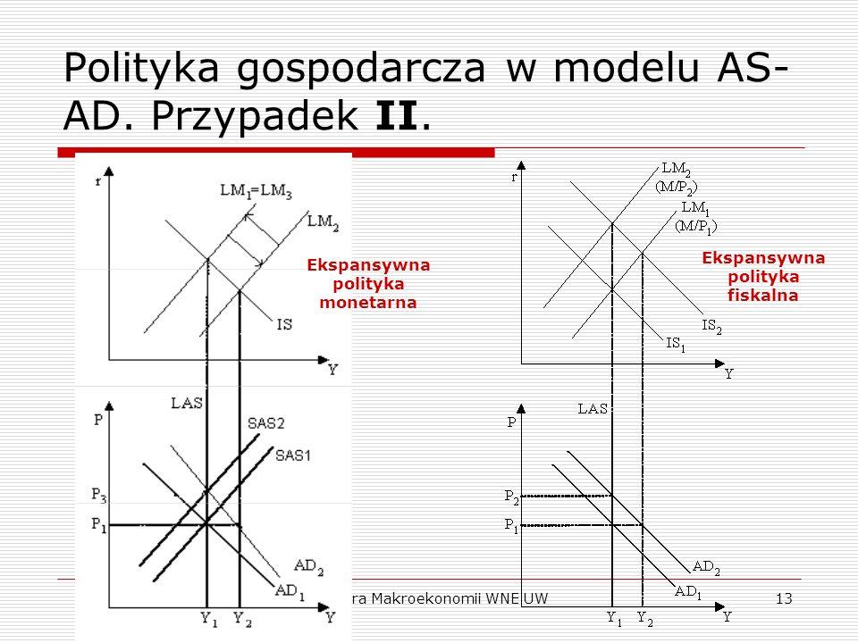Katedra Makroekonomii WNE UW12 Polityka gospodarcza w modelu AS- AD. Przypadek II. II. Drugim skrajnym przypadkiem jest pionowa, klasyczna krzywa AS (
