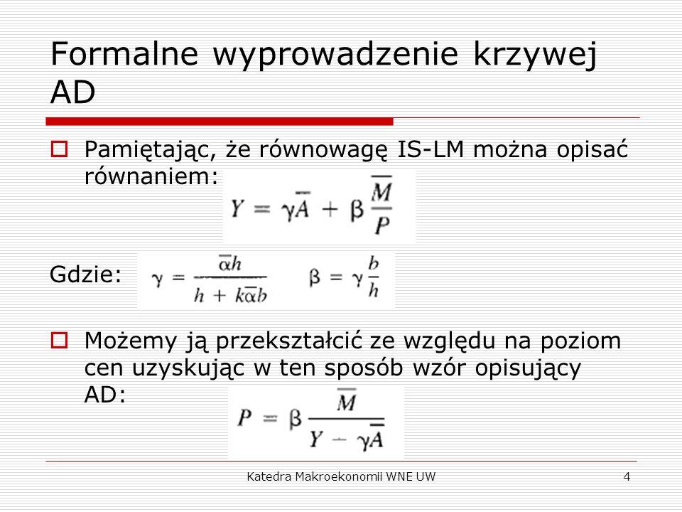 Katedra Makroekonomii WNE UW4 Formalne wyprowadzenie krzywej AD Pamiętając, że równowagę IS-LM można opisać równaniem: Gdzie: Możemy ją przekształcić ze względu na poziom cen uzyskując w ten sposób wzór opisujący AD: