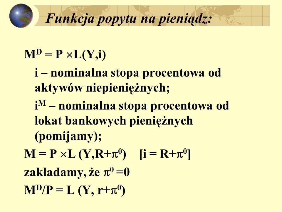 Funkcja popytu na pieniądz: M D = P L(Y,i) i – nominalna stopa procentowa od aktywów niepieniężnych; i M – nominalna stopa procentowa od lokat bankowych pieniężnych (pomijamy); M = P L (Y,R+ 0 ) [i = R+ 0 ] zakładamy, że 0 =0 M D /P = L (Y, r+ 0 )