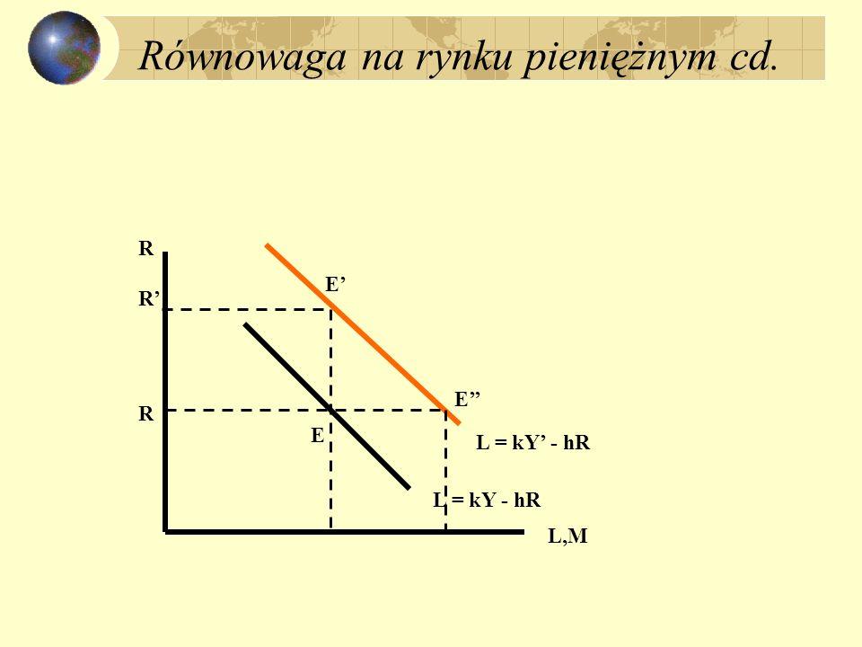 Równowaga na rynku pieniężnym cd. L,M R R R E E E L = kY - hR