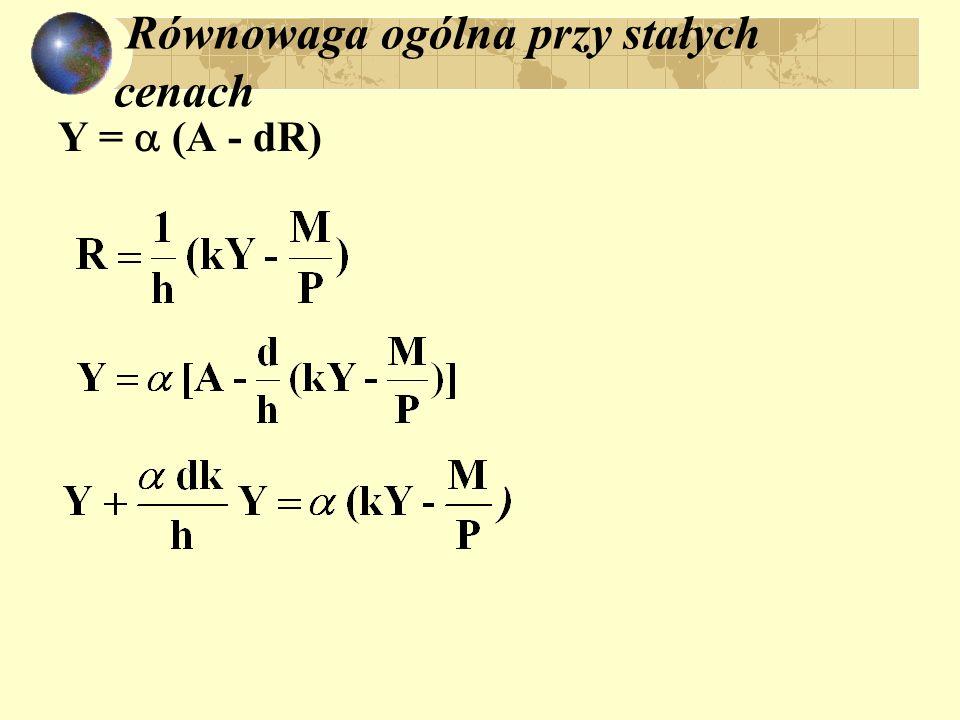 Równowaga ogólna przy stałych cenach Y = (A - dR)