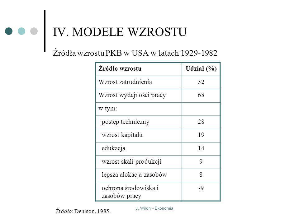 J. Wilkin - Ekonomia IV. MODELE WZROSTU Źródła wzrostu PKB w USA w latach 1929-1982 Źródło wzrostuUdział (%) Wzrost zatrudnienia32 Wzrost wydajności p