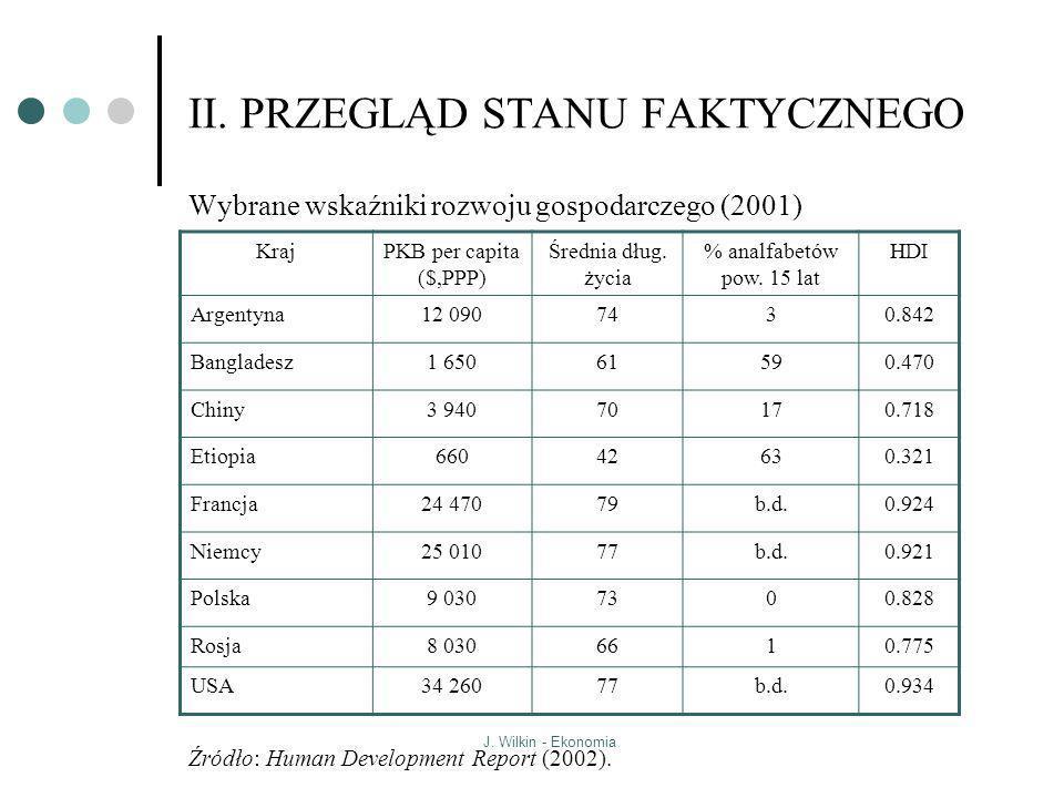 J. Wilkin - Ekonomia II. PRZEGLĄD STANU FAKTYCZNEGO Wybrane wskaźniki rozwoju gospodarczego (2001) KrajPKB per capita ($,PPP) Średnia dług. życia % an