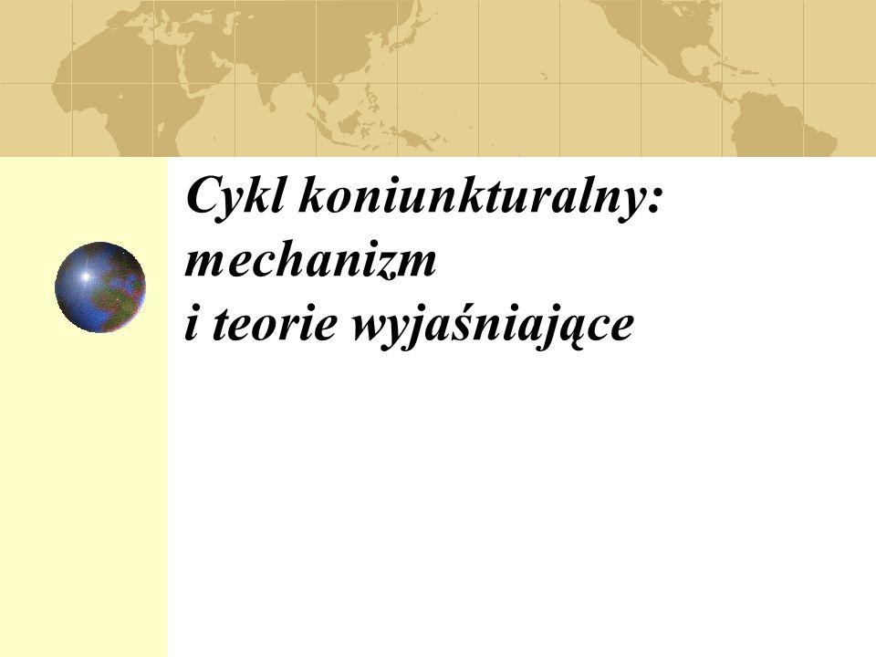 Cykl koniunkturalny: mechanizm i teorie wyjaśniające