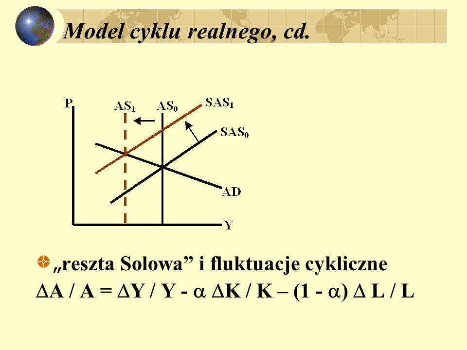 Model cyklu realnego, cd. reszta Solowa i fluktuacje cykliczne A / A = Y / Y - K / K – (1 - ) L / L