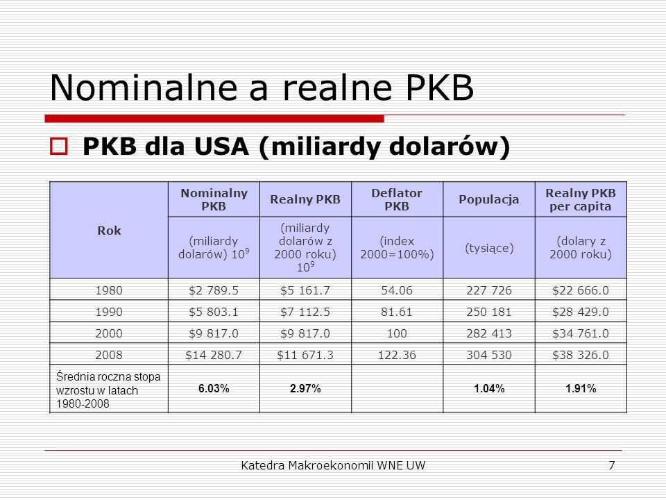 Katedra Makroekonomii WNE UW7 Nominalne a realne PKB PKB dla USA (miliardy dolarów) Rok Nominalny PKB Realny PKB Deflator PKB Populacja Realny PKB per